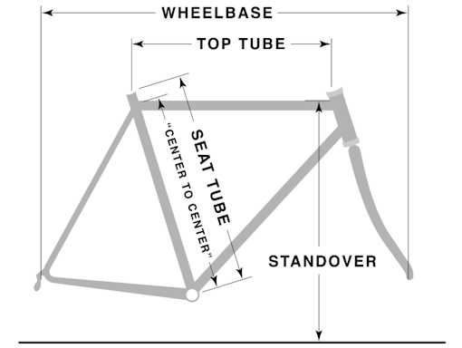 mountain bike frame sizing